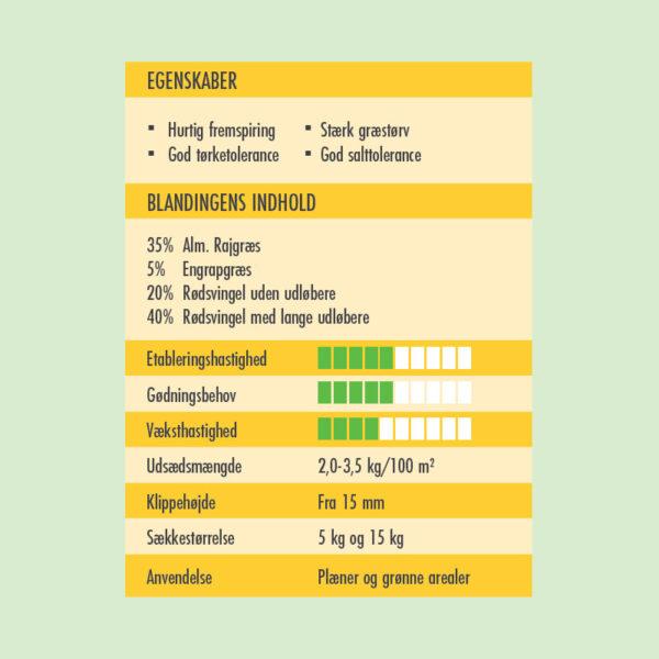 barenbrug standard græsfrø blanding